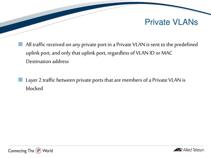 Private VLANs