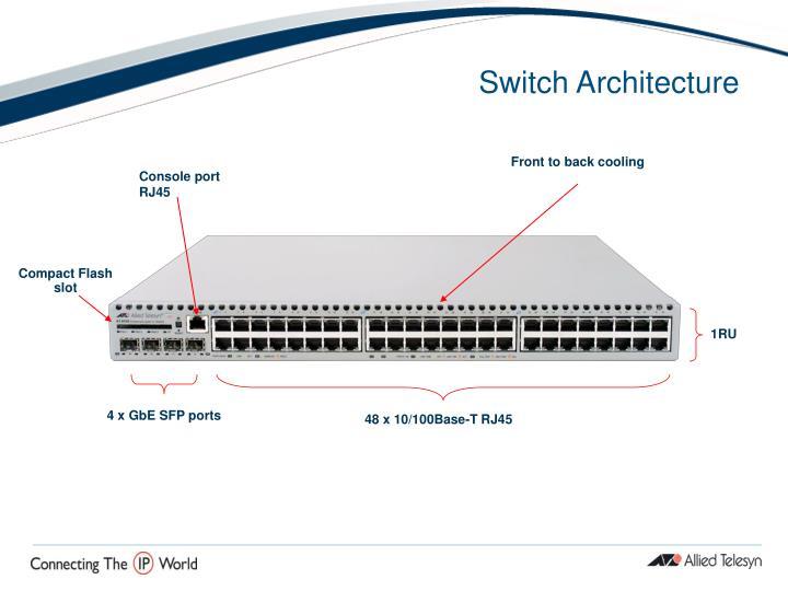 Switch architecture