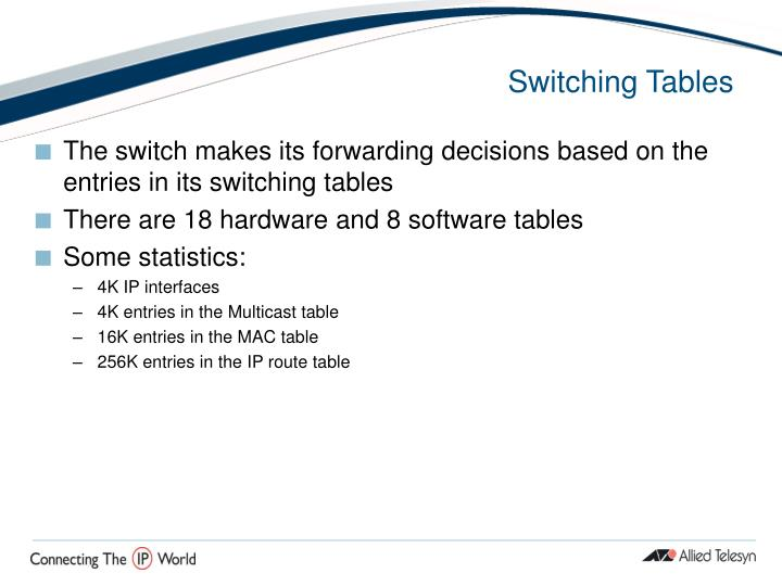 Switching Tables