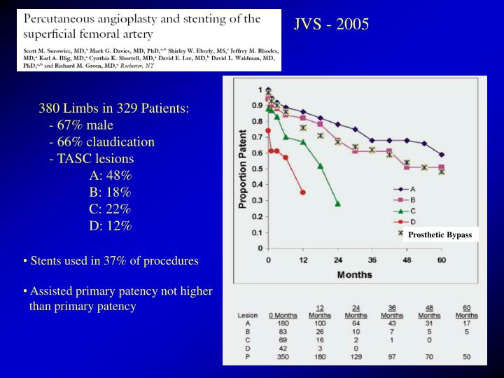 JVS - 2005