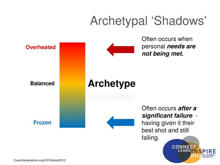 Archetypal 'Shadows'