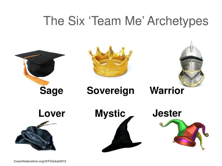 The Six 'Team Me' Archetypes