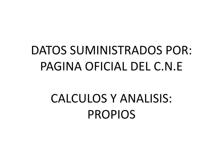 DATOS SUMINISTRADOS POR: