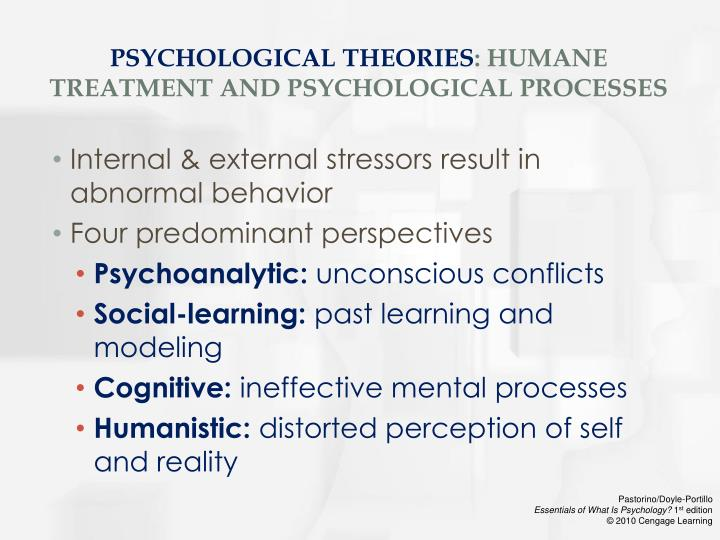 theoretical explanations of abnormal behavior Schizophrenia : important theories of schizophrenia  a specific behaviour as schizophrenia  explanation of schizophrenia | abnormal.