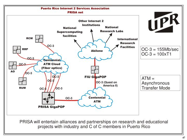 Puerto Rico Internet 2 Services Association