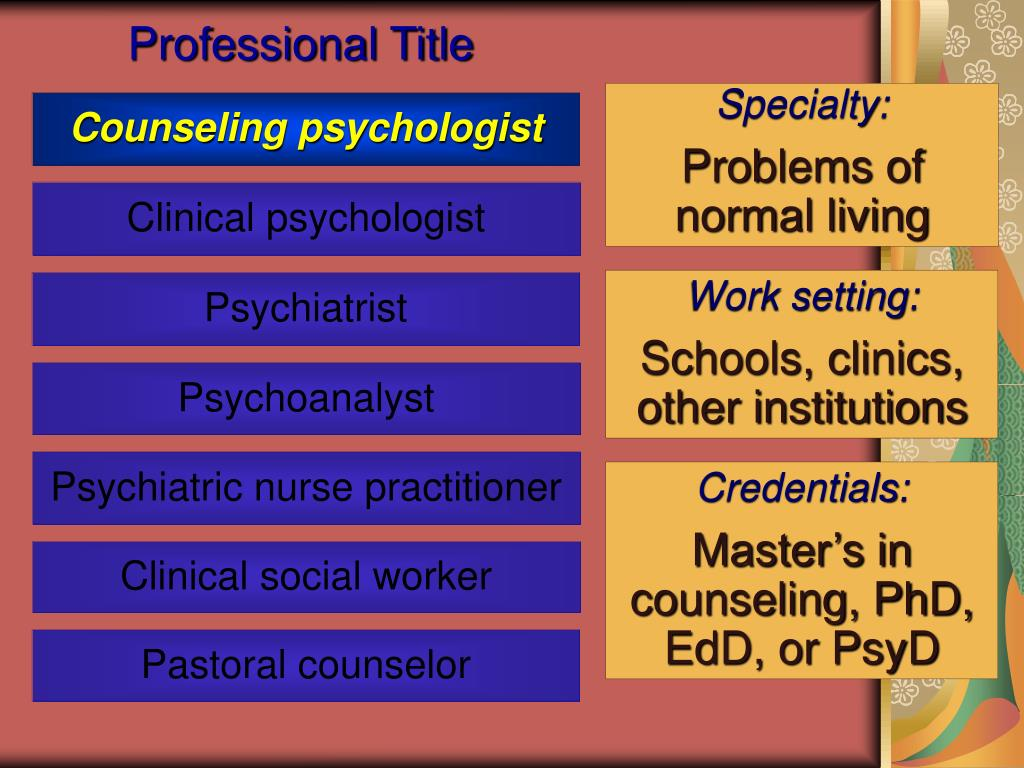 PPT - Treatment of Mental Disorders PowerPoint Presentation