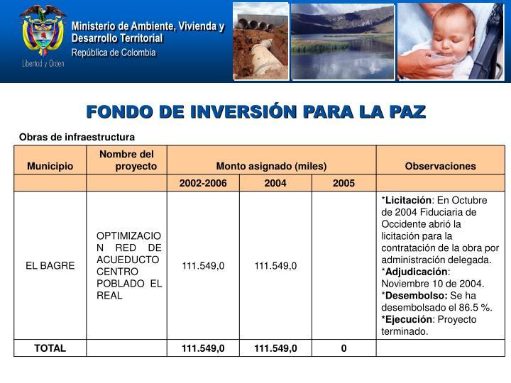 FONDO DE INVERSIÓN PARA LA PAZ