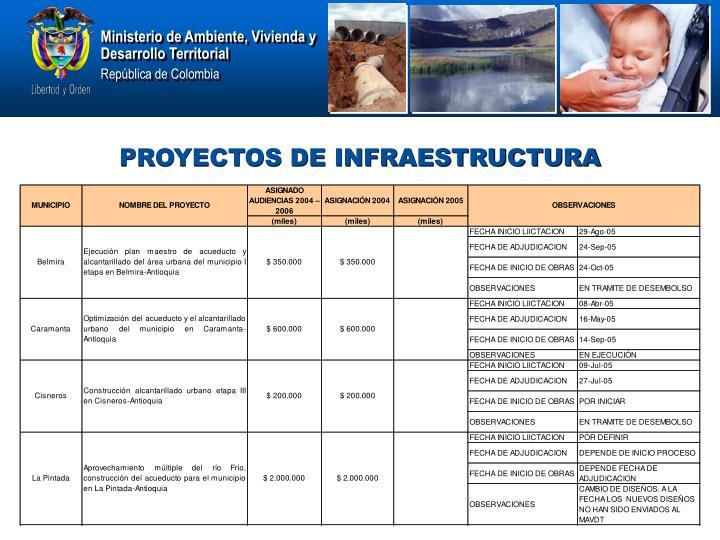 Proyectos de infraestructura2