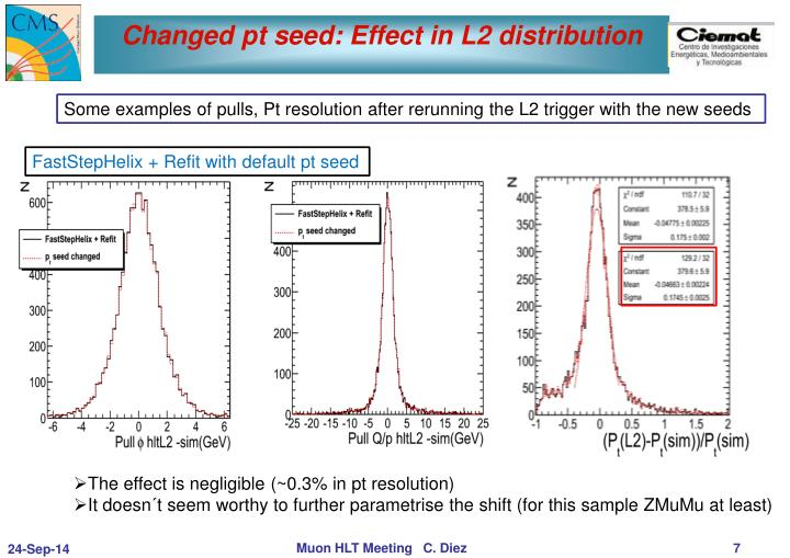 Changed pt seed: Effect in L2 distribution