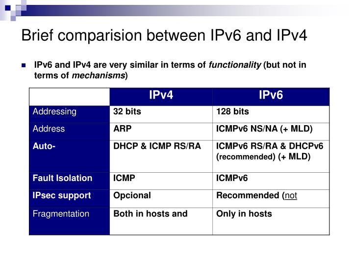Brief comparision between IPv6 and IPv4