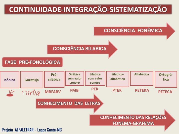 CONTINUIDADE-INTEGRAÇÃO-SISTEMATIZAÇÃO