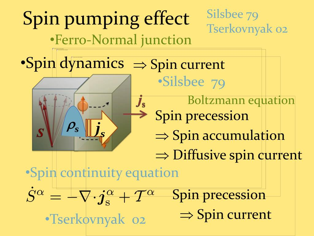 PPT - Microscopic theory of spin transport PowerPoint