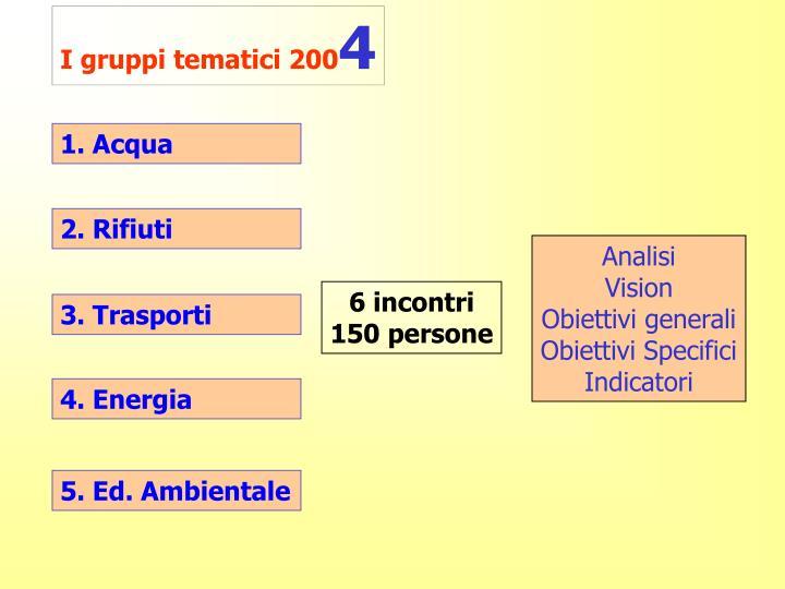 1. Acqua