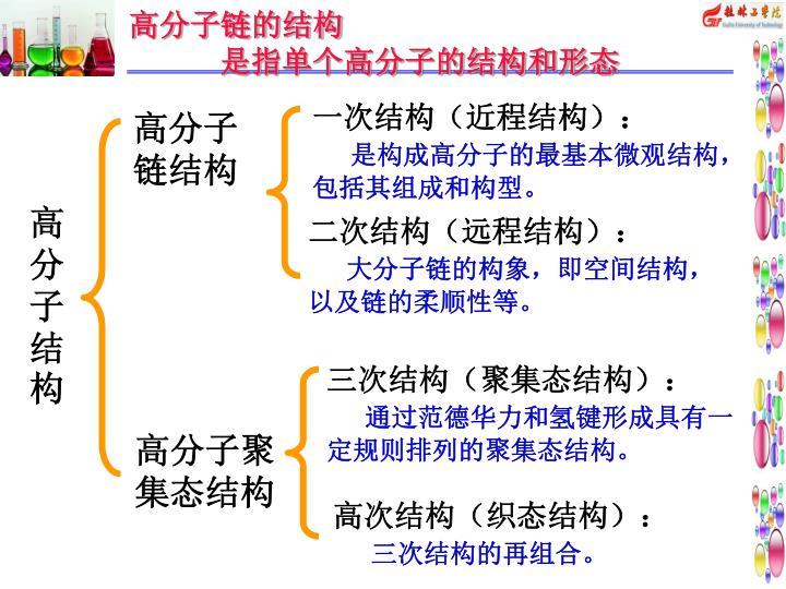 三次结构(聚集态结构):