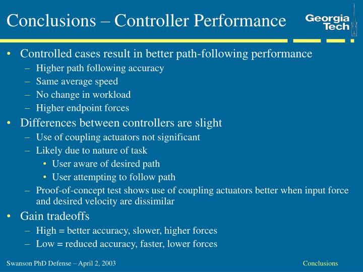 Conclusions – Controller Performance