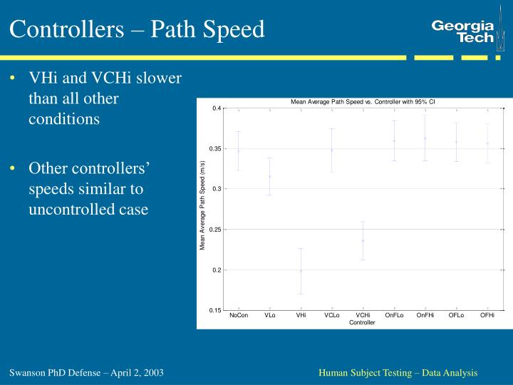 Controllers – Path Speed