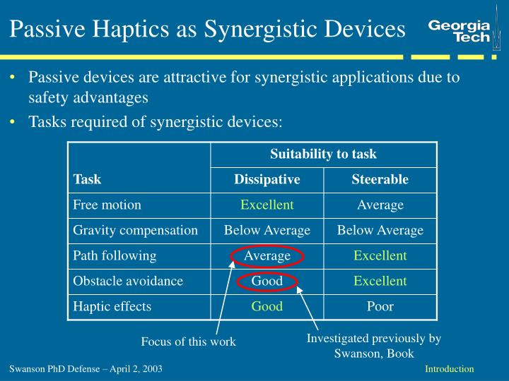 Passive Haptics as Synergistic Devices