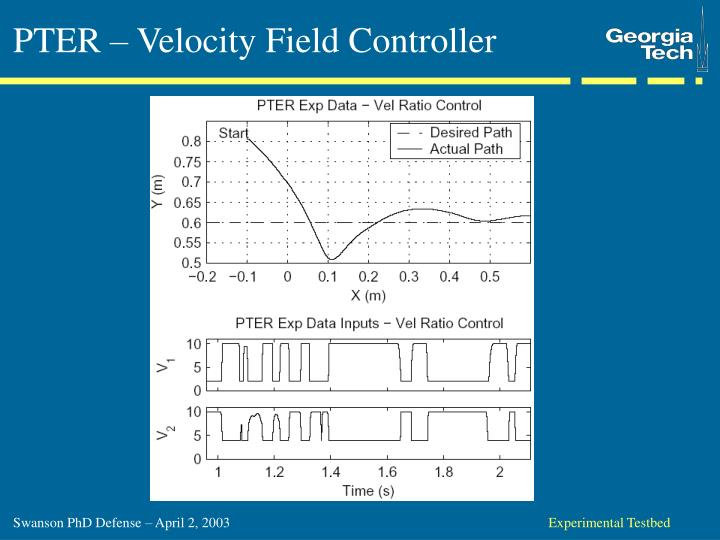 PTER – Velocity Field Controller
