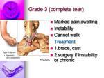 grade 3 complete tear