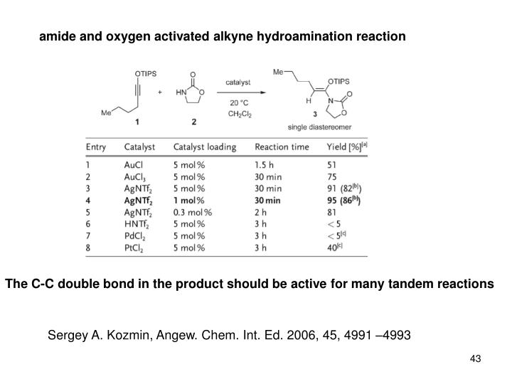amide and oxygen activated alkyne hydroamination reaction