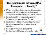 the relationship between bp european he identity