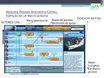maqueta proceso interactivo comex ejemplo de un macro proceso