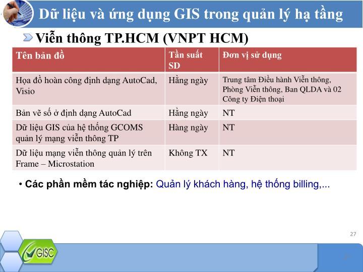 Viễn thông TP.HCM (VNPT HCM)