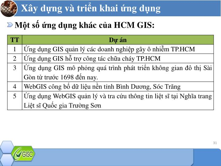 Một số ứng dụng khác của HCM GIS: