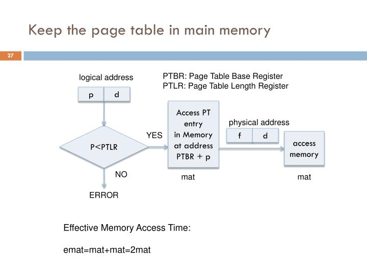 Keep the page table in main memory