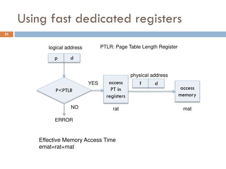 Using fast dedicated registers