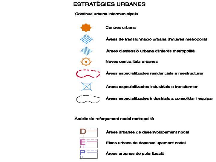 Estratègies urbanes. Llegenda