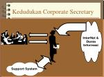 kedudukan corporate secretary2