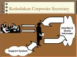 kedudukan corporate secretary3