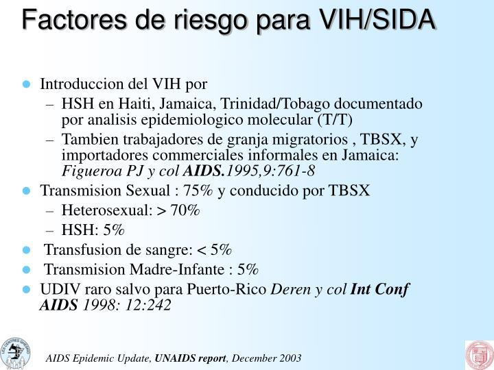 Factores de riesgo para VIH/SIDA