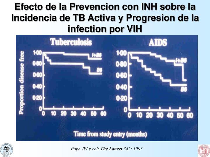 Efecto de la Prevencion con INH sobre la Incidencia de TB Activa y Progresion de la  infection por VIH