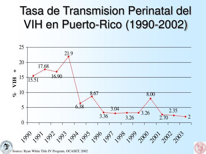 Tasa de Transmision Perinatal del VIH en Puerto-Rico (1990-2002)