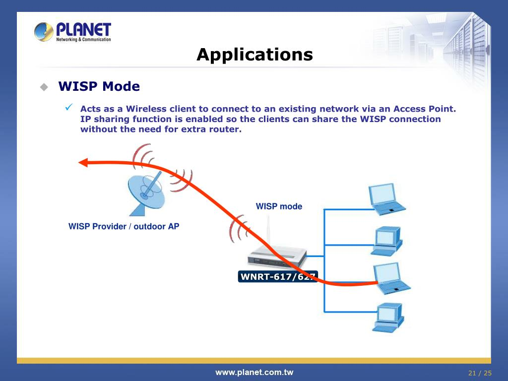 PPT - 802 11n Wireless Broadband Router PowerPoint