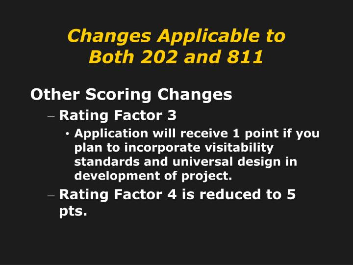 Changes Applicable to