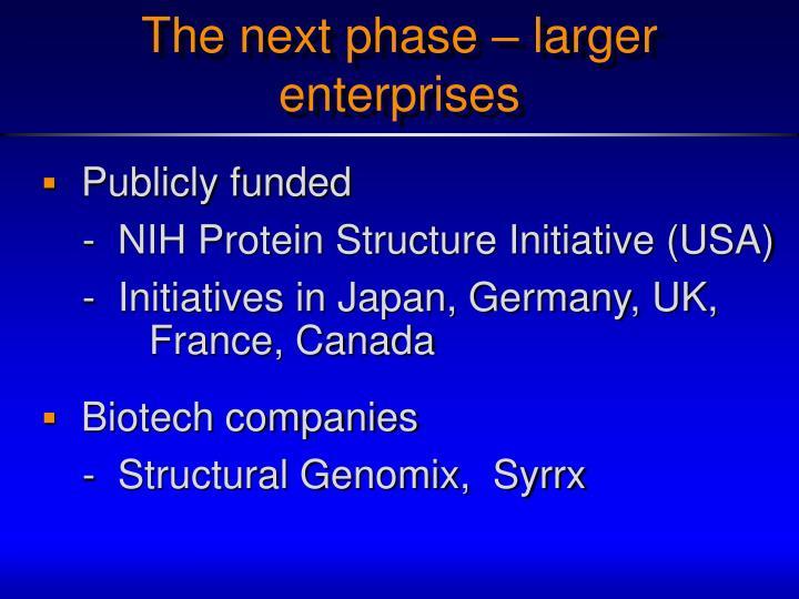 The next phase – larger enterprises