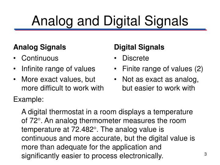 Ppt Analog Amp Digital Signals Powerpoint Presentation Id4752090
