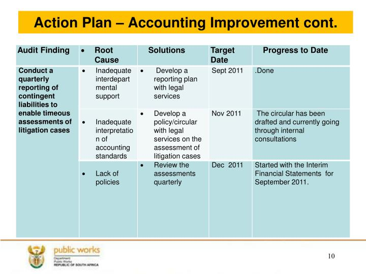 Action Plan – Accounting Improvement cont.