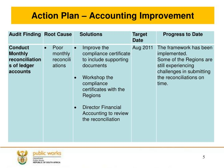 Action Plan – Accounting Improvement