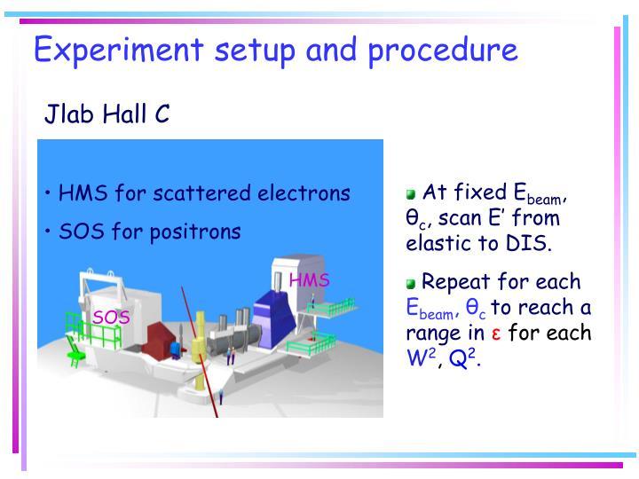 Experiment setup and procedure