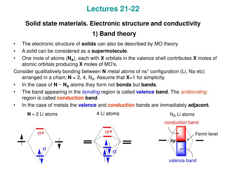 lectures 21 22 solid state materials electronic structure and conductivity 1 band theory n.