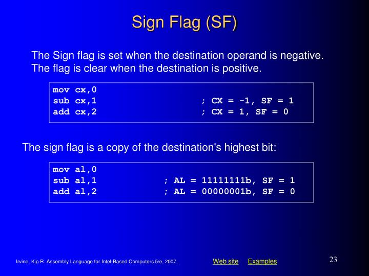 The sign flag is a copy of the destination's highest bit: