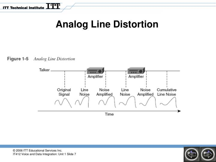 Analog Line Distortion