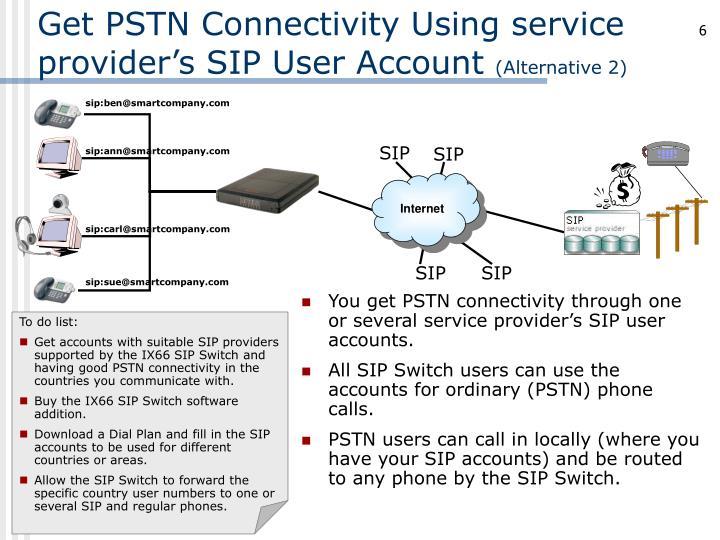 Get PSTN Connectivity Using