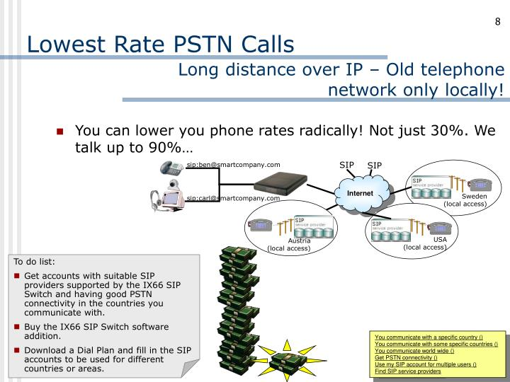 Lowest Rate PSTN Calls