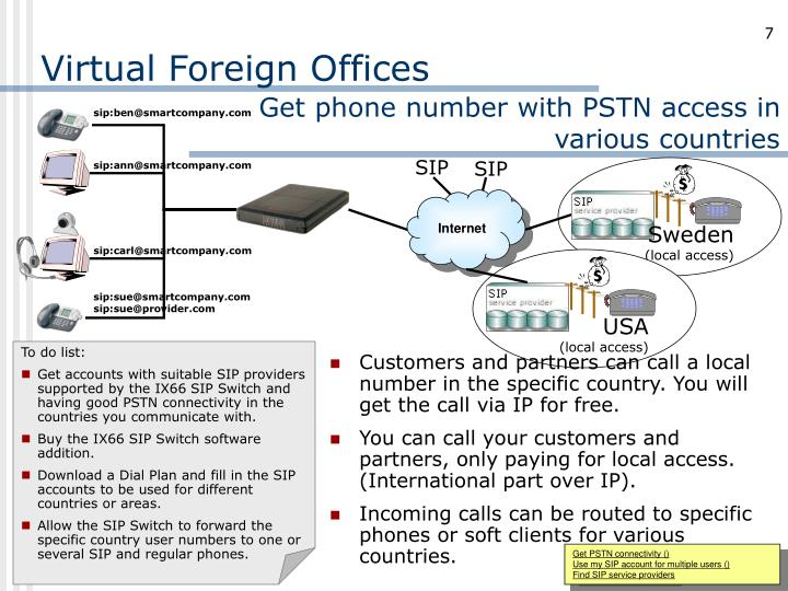 Virtual Foreign Offices