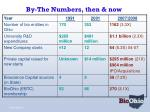 by the numbers then now